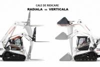Cinematică radială vs verticală