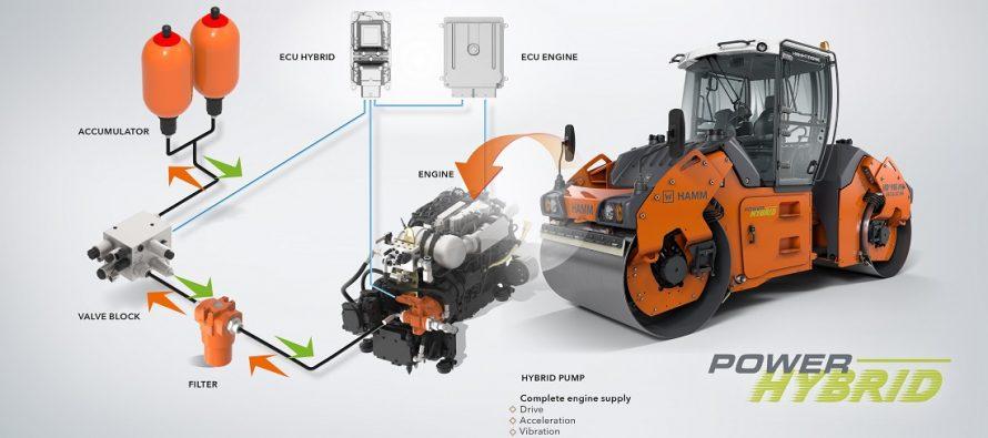 Hamm inovează la nivelul propulsiei cilindrilor compactori, folosind un concept hibrid
