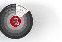 Deutz expune motoare off-highway și soluții inovatoare la Conexpo 2020
