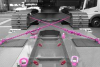 Ancorare directă cu sisteme de lanț Rud