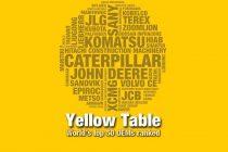 Top 10 producători de utilaje de construcții în 2019, conform Yellow Table